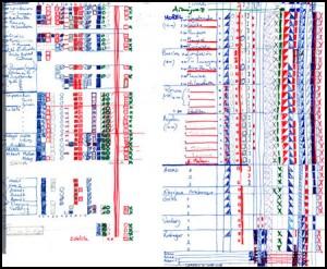 Practice sheets 450 300x247 بازبینی قطعات