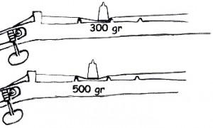 weights 1 300x180 بالا بردن کیفیت عملکرد دست چپ